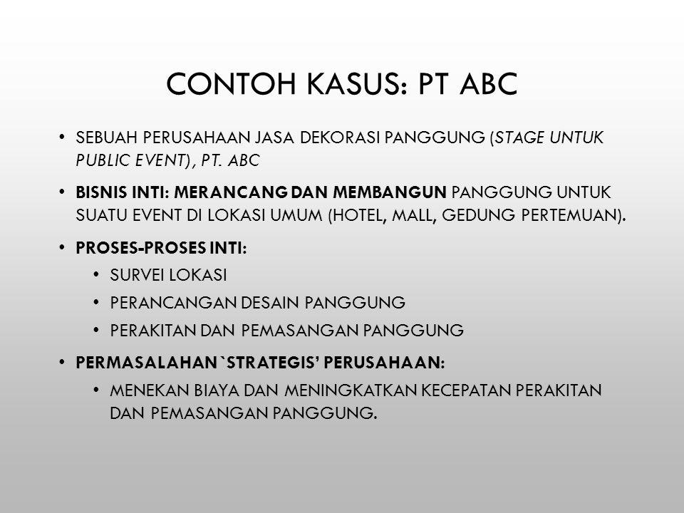 CONTOH KASUS: PT ABC SEBUAH PERUSAHAAN JASA DEKORASI PANGGUNG (STAGE UNTUK PUBLIC EVENT), PT.