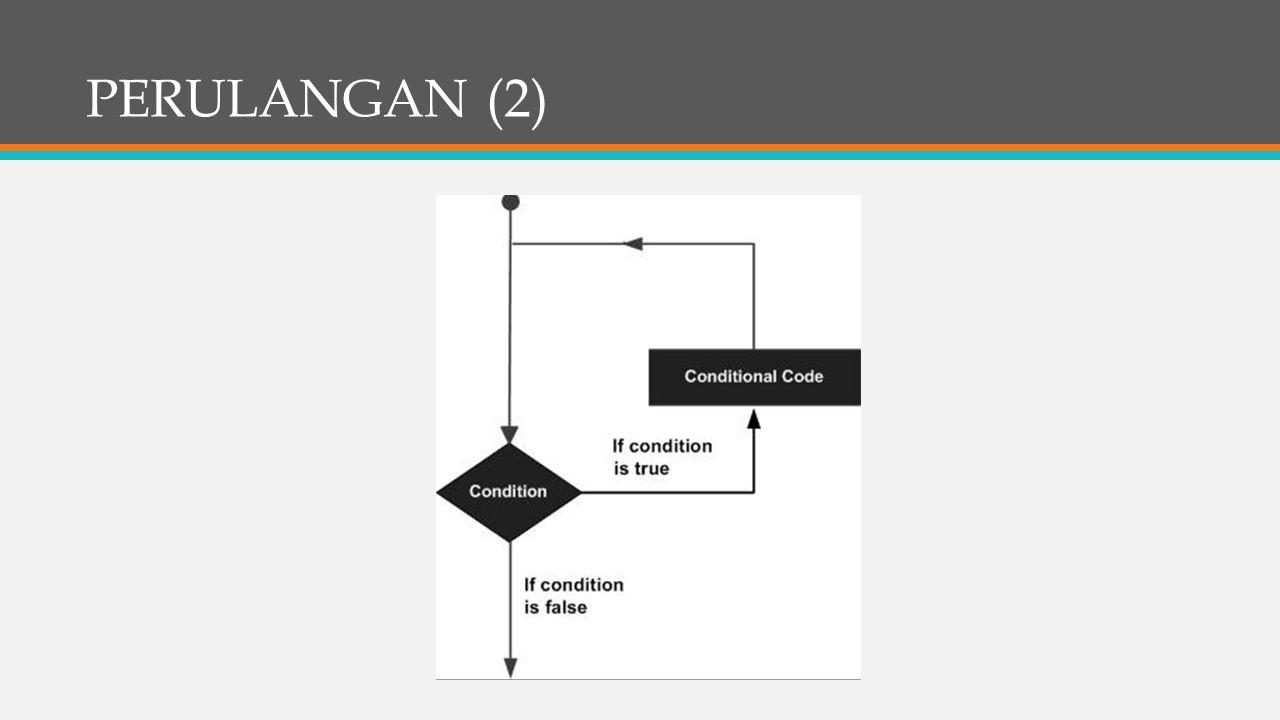 STRUKTUR PERULANGAN  Perulangan FOR  Perulangan WHILE  Perulangan DO…WHILE