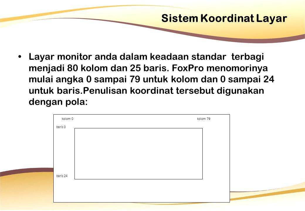 Sistem Koordinat Layar Layar monitor anda dalam keadaan standar terbagi menjadi 80 kolom dan 25 baris.