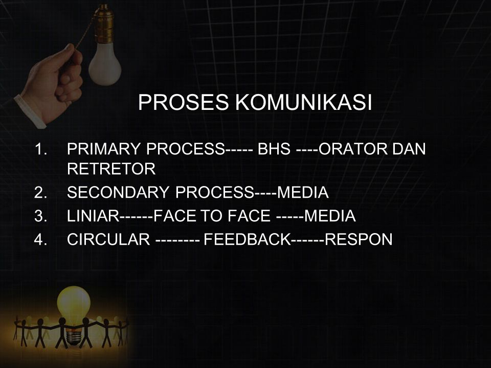 PROSES KOMUNIKASI 1.PRIMARY PROCESS----- BHS ----ORATOR DAN RETRETOR 2.SECONDARY PROCESS----MEDIA 3.LINIAR------FACE TO FACE -----MEDIA 4.CIRCULAR -------- FEEDBACK------RESPON