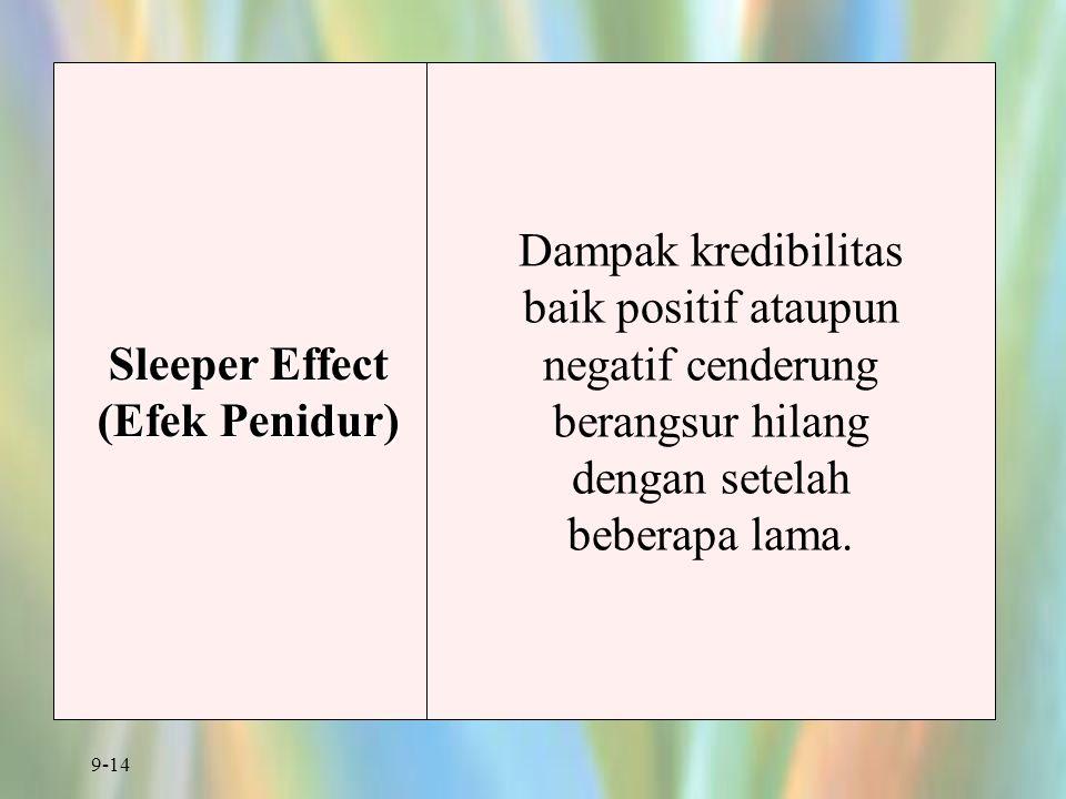 9-14 Sleeper Effect (Efek Penidur) Dampak kredibilitas baik positif ataupun negatif cenderung berangsur hilang dengan setelah beberapa lama.