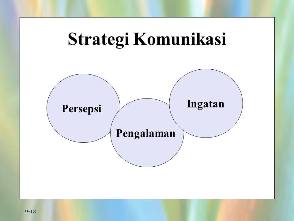 9-18 Strategi Komunikasi Persepsi Pengalaman Ingatan