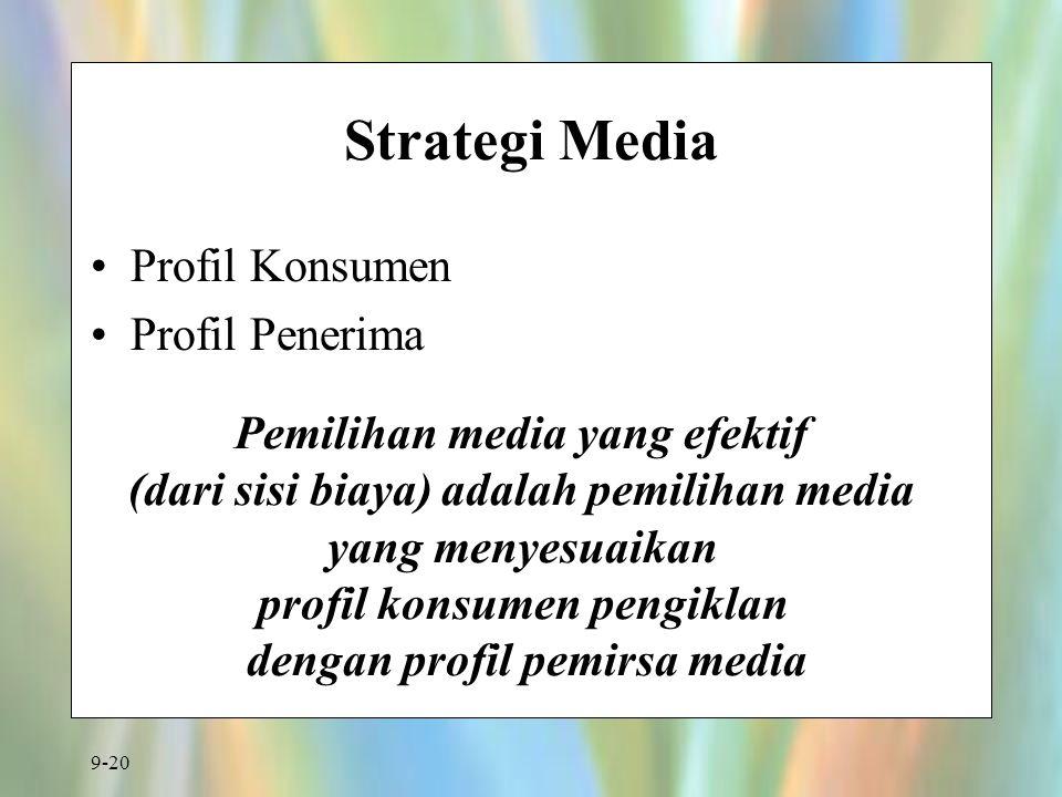 9-20 Strategi Media Profil Konsumen Profil Penerima Pemilihan media yang efektif (dari sisi biaya) adalah pemilihan media yang menyesuaikan profil konsumen pengiklan dengan profil pemirsa media