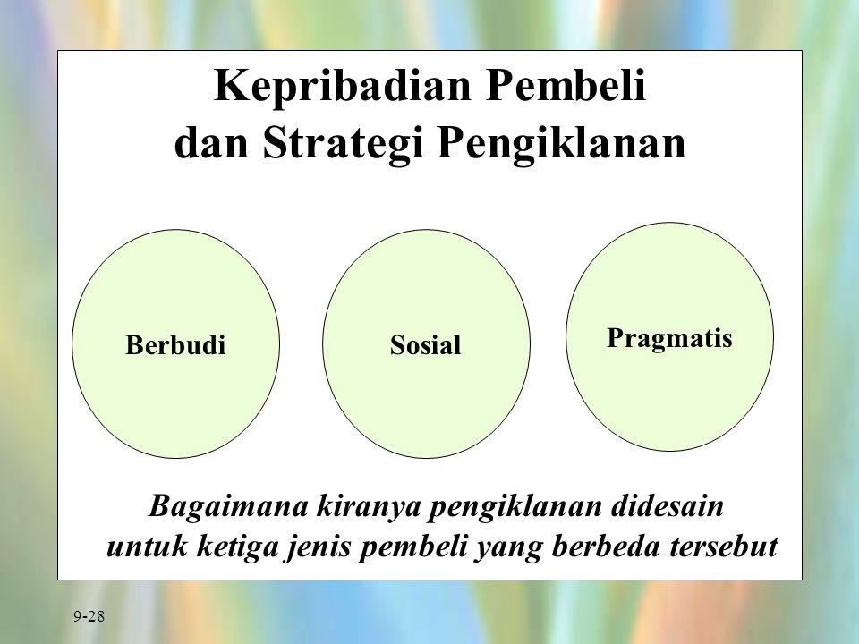 9-28 Kepribadian Pembeli dan Strategi Pengiklanan BerbudiSosial Pragmatis Bagaimana kiranya pengiklanan didesain untuk ketiga jenis pembeli yang berbeda tersebut