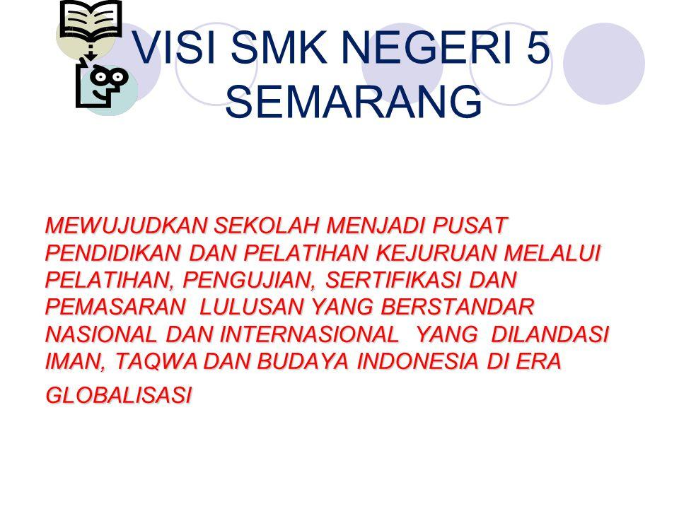 MISI SMK NEGERI 5 SEMARANG 1.