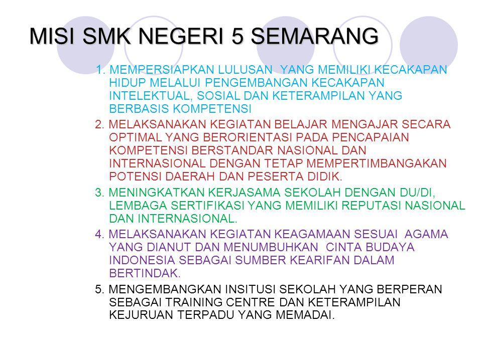 TUJUAN SMK NEGERI 5 SEMARANG 1.