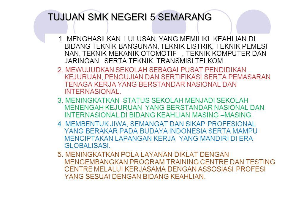 TUJUAN SMK NEGERI 5 SEMARANG 1. MENGHASILKAN LULUSAN YANG MEMILIKI KEAHLIAN DI BIDANG TEKNIK BANGUNAN, TEKNIK LISTRIK, TEKNIK PEMESI NAN, TEKNIK MEKAN