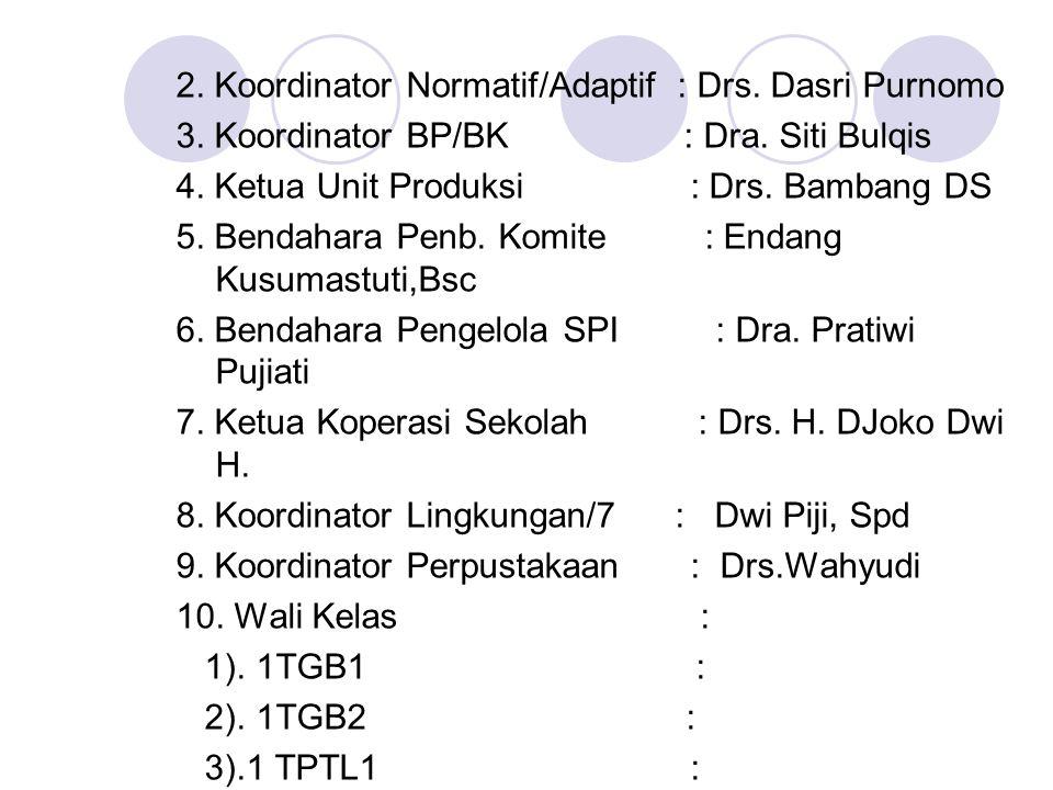 2. Koordinator Normatif/Adaptif : Drs. Dasri Purnomo 3. Koordinator BP/BK : Dra. Siti Bulqis 4. Ketua Unit Produksi : Drs. Bambang DS 5. Bendahara Pen