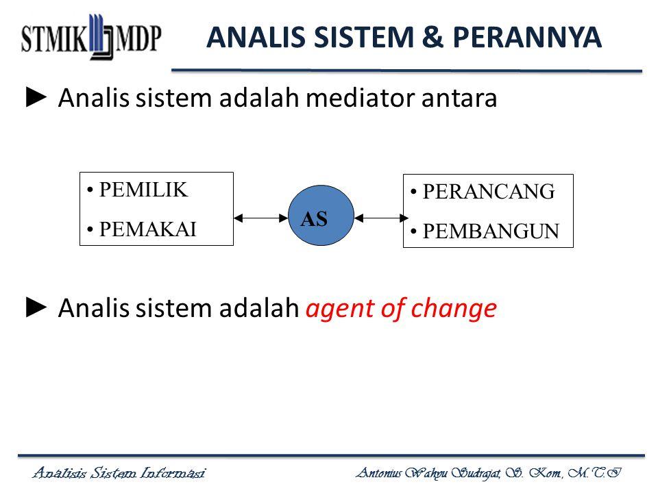 Analisis Sistem Informasi Antonius Wahyu Sudrajat, S. Kom., M.T.I ANALIS SISTEM & PERANNYA ► Analis sistem adalah mediator antara ► Analis sistem adal