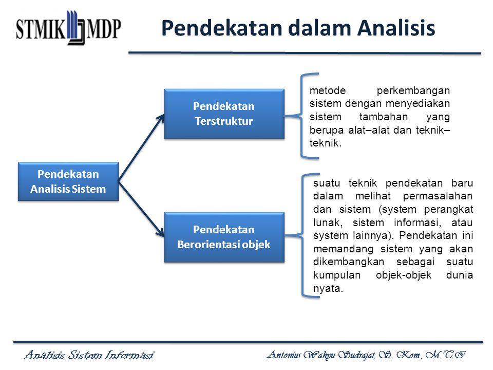 Analisis Sistem Informasi Antonius Wahyu Sudrajat, S. Kom., M.T.I Pendekatan dalam Analisis Pendekatan Analisis Sistem Pendekatan Terstruktur Pendekat