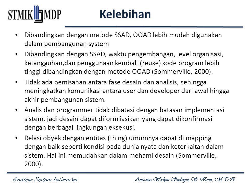 Analisis Sistem Informasi Antonius Wahyu Sudrajat, S. Kom., M.T.I Kelebihan Dibandingkan dengan metode SSAD, OOAD lebih mudah digunakan dalam pembangu
