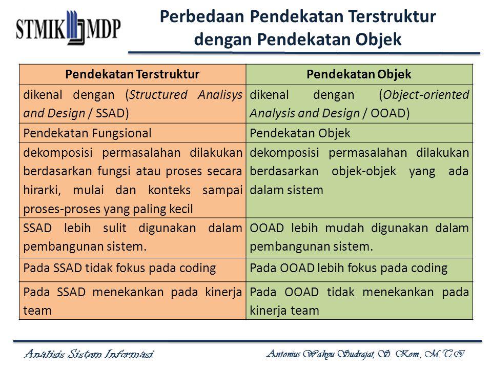 Analisis Sistem Informasi Antonius Wahyu Sudrajat, S. Kom., M.T.I Perbedaan Pendekatan Terstruktur dengan Pendekatan Objek Pendekatan TerstrukturPende