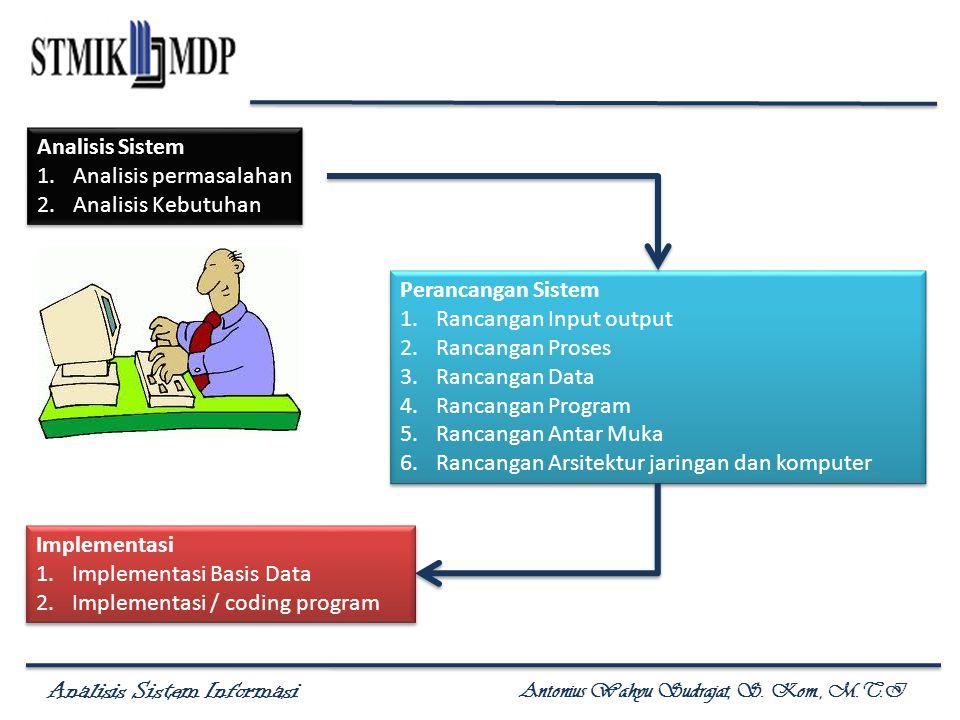 Analisis Sistem Informasi Antonius Wahyu Sudrajat, S. Kom., M.T.I Analisis Sistem 1.Analisis permasalahan 2.Analisis Kebutuhan Analisis Sistem 1.Anali