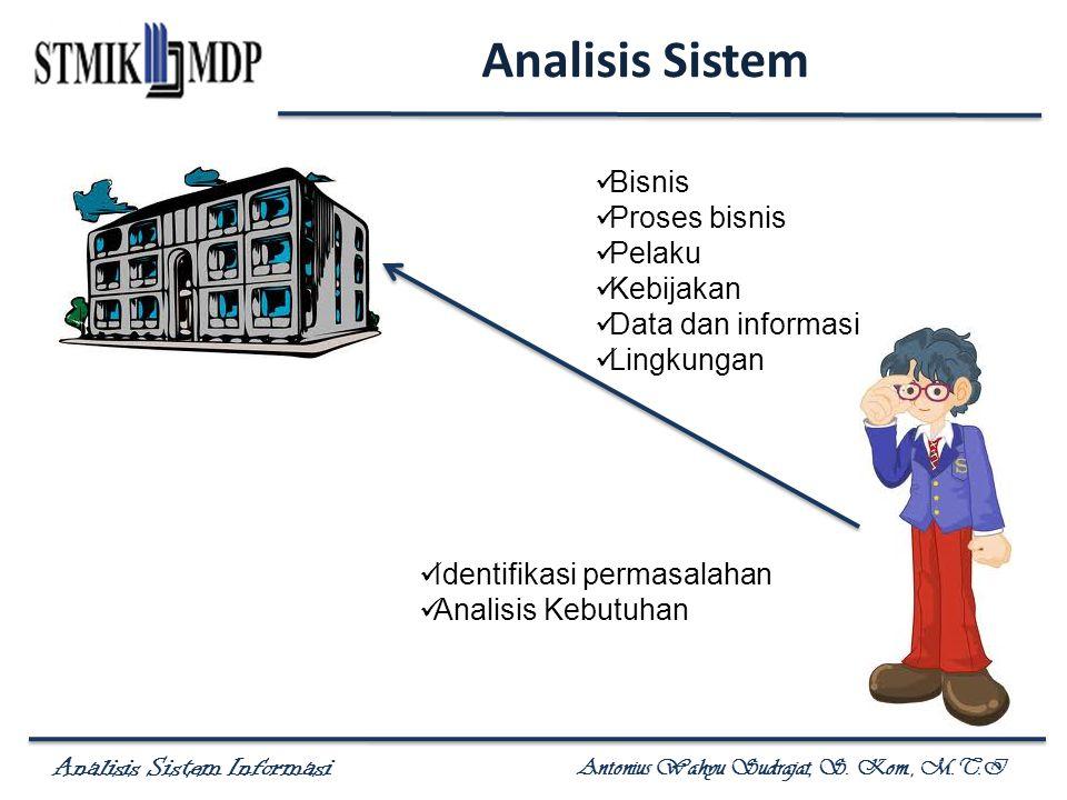 Analisis Sistem Informasi Antonius Wahyu Sudrajat, S. Kom., M.T.I Analisis Sistem Bisnis Proses bisnis Pelaku Kebijakan Data dan informasi Lingkungan