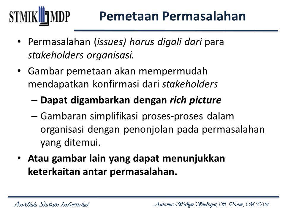 Analisis Sistem Informasi Antonius Wahyu Sudrajat, S. Kom., M.T.I Pemetaan Permasalahan Permasalahan (issues) harus digali dari para stakeholders orga