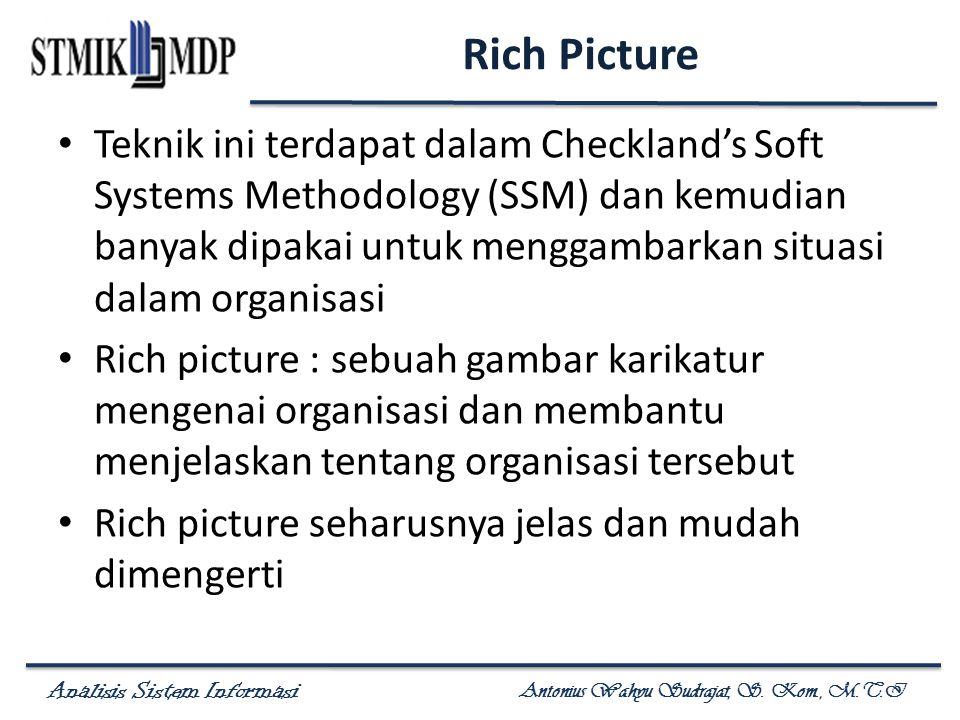 Analisis Sistem Informasi Antonius Wahyu Sudrajat, S. Kom., M.T.I Rich Picture Teknik ini terdapat dalam Checkland's Soft Systems Methodology (SSM) da