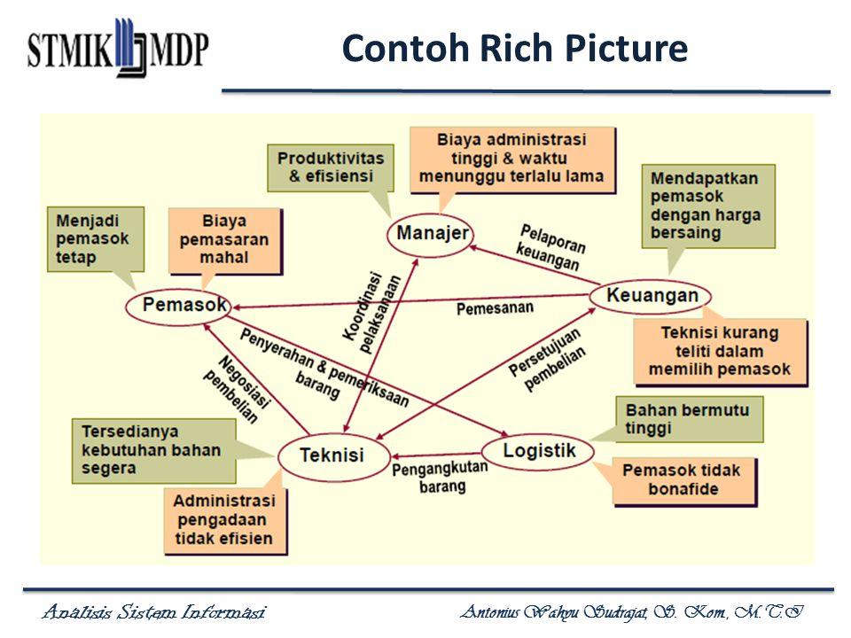 Analisis Sistem Informasi Antonius Wahyu Sudrajat, S. Kom., M.T.I Contoh Rich Picture