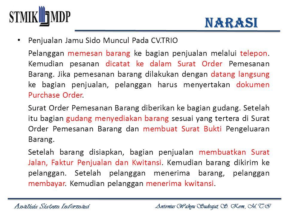 Analisis Sistem Informasi Antonius Wahyu Sudrajat, S. Kom., M.T.I NARASI Penjualan Jamu Sido Muncul Pada CV.TRIO Pelanggan memesan barang ke bagian pe