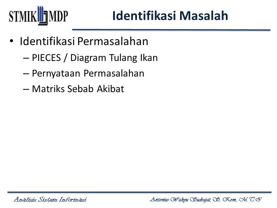 Analisis Sistem Informasi Antonius Wahyu Sudrajat, S. Kom., M.T.I Identifikasi Masalah Identifikasi Permasalahan – PIECES / Diagram Tulang Ikan – Pern