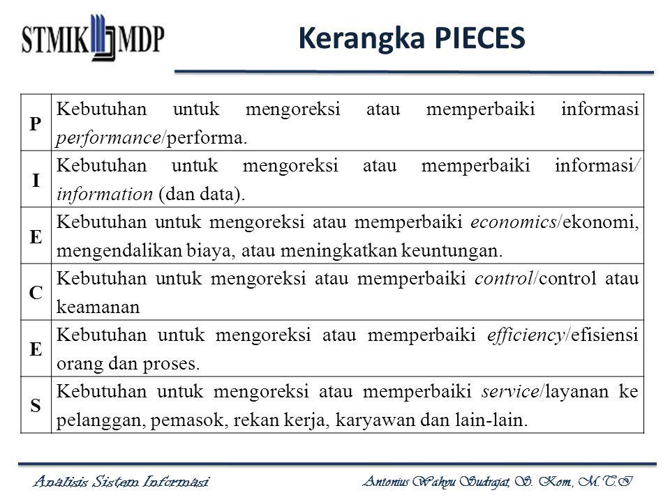 Analisis Sistem Informasi Antonius Wahyu Sudrajat, S. Kom., M.T.I Kerangka PIECES P Kebutuhan untuk mengoreksi atau memperbaiki informasi performance/