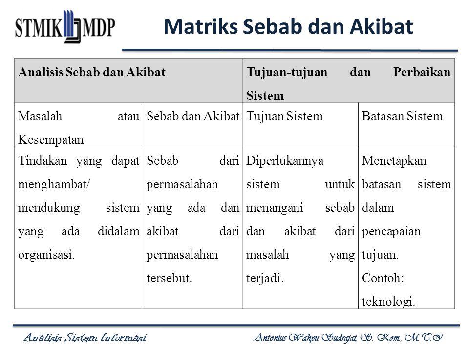 Analisis Sistem Informasi Antonius Wahyu Sudrajat, S. Kom., M.T.I Matriks Sebab dan Akibat Analisis Sebab dan Akibat Tujuan-tujuan dan Perbaikan Siste