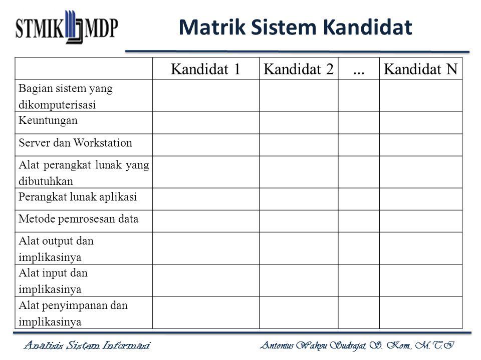 Analisis Sistem Informasi Antonius Wahyu Sudrajat, S. Kom., M.T.I Matrik Sistem Kandidat Kandidat 1Kandidat 2... Kandidat N Bagian sistem yang dikompu