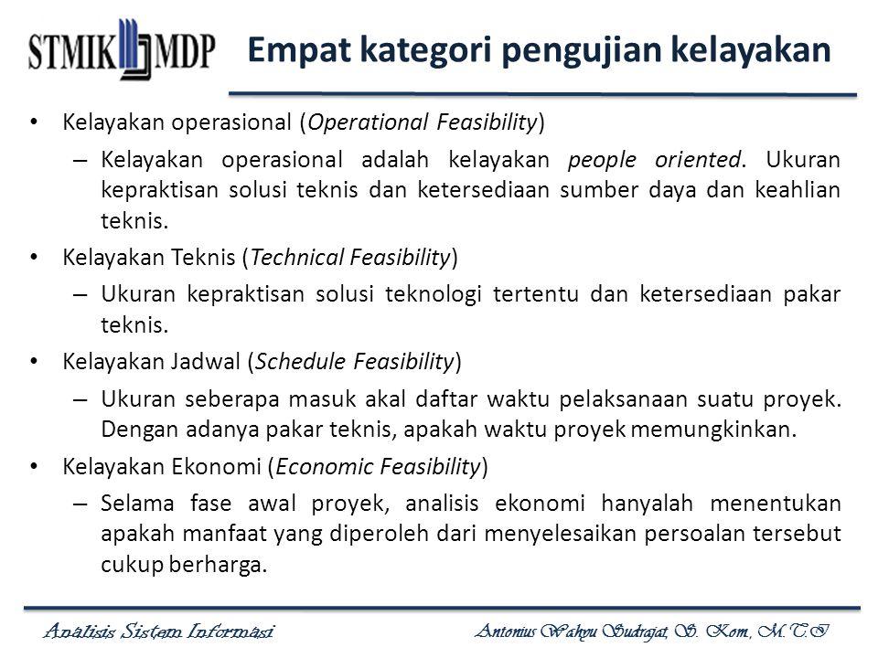 Analisis Sistem Informasi Antonius Wahyu Sudrajat, S. Kom., M.T.I Empat kategori pengujian kelayakan Kelayakan operasional (Operational Feasibility) –