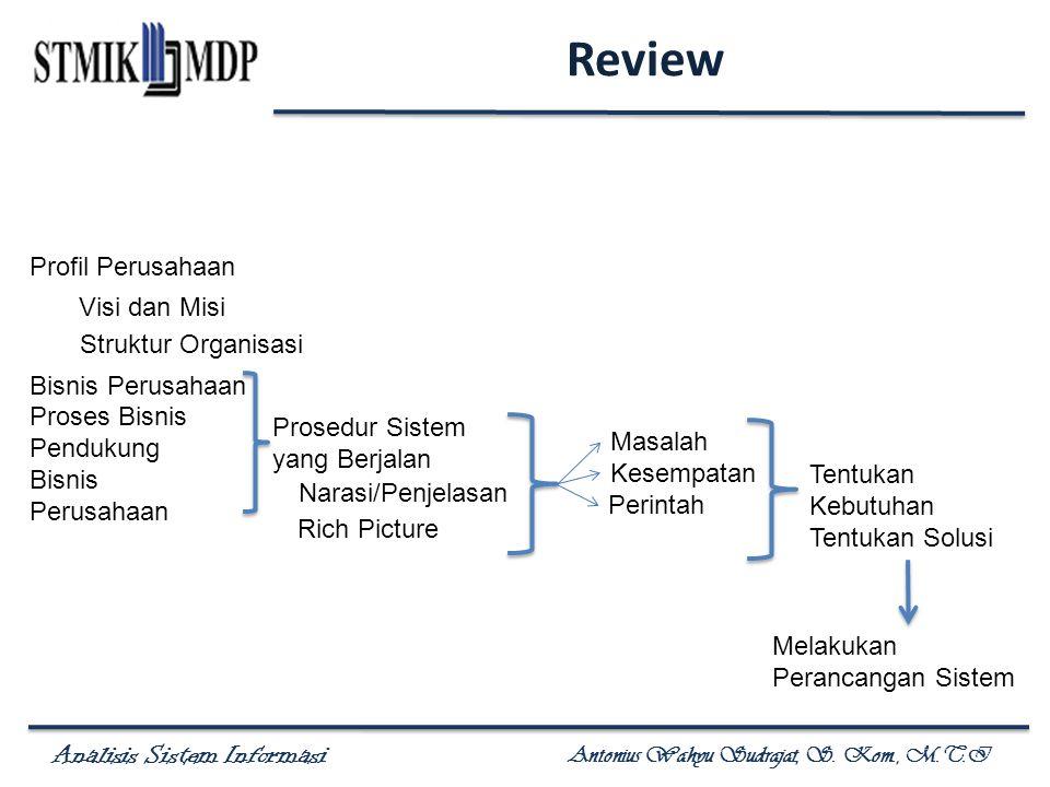 Analisis Sistem Informasi Antonius Wahyu Sudrajat, S. Kom., M.T.I Review Profil Perusahaan Bisnis Perusahaan Proses Bisnis Pendukung Bisnis Perusahaan