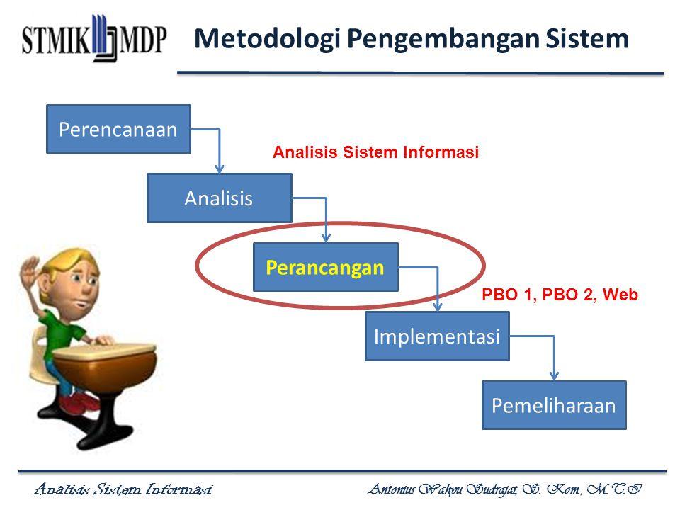 Analisis Sistem Informasi Antonius Wahyu Sudrajat, S. Kom., M.T.I Metodologi Pengembangan Sistem Perencanaan Analisis Perancangan Implementasi Pemelih