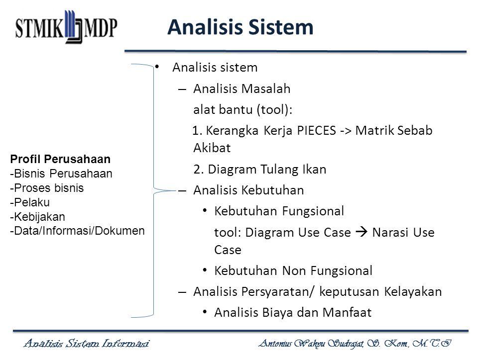 Analisis Sistem Informasi Antonius Wahyu Sudrajat, S. Kom., M.T.I Analisis Sistem Analisis sistem – Analisis Masalah alat bantu (tool): 1. Kerangka Ke