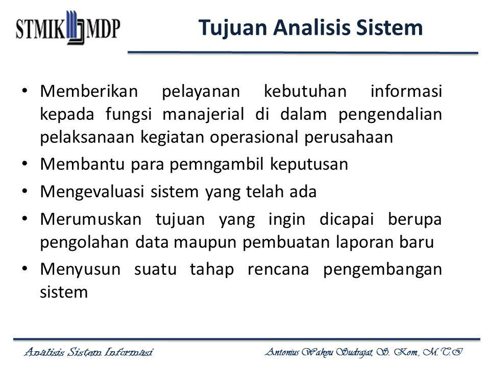Analisis Sistem Informasi Antonius Wahyu Sudrajat, S. Kom., M.T.I Tujuan Analisis Sistem Memberikan pelayanan kebutuhan informasi kepada fungsi manaje
