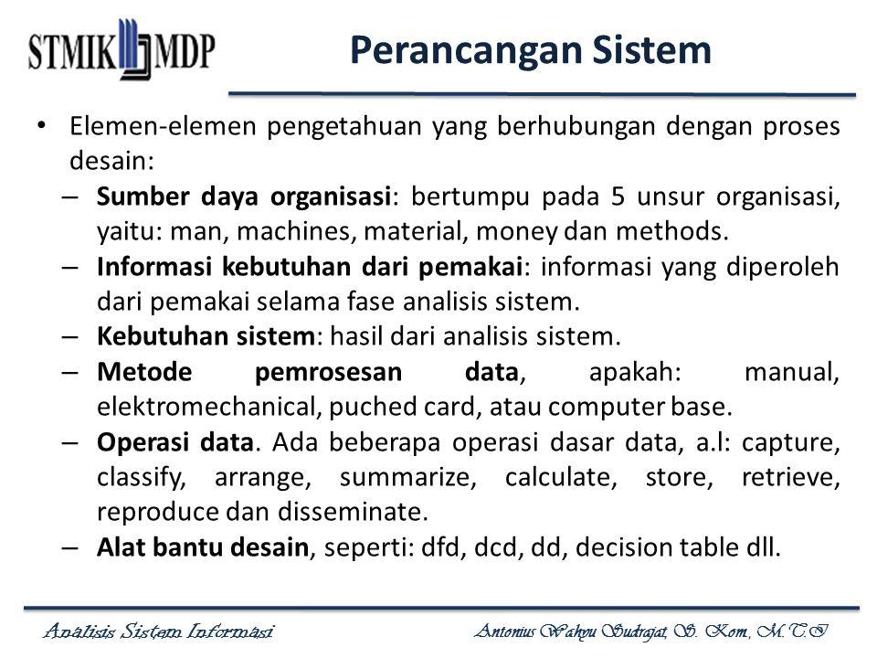 Analisis Sistem Informasi Antonius Wahyu Sudrajat, S. Kom., M.T.I Perancangan Sistem Elemen-elemen pengetahuan yang berhubungan dengan proses desain: