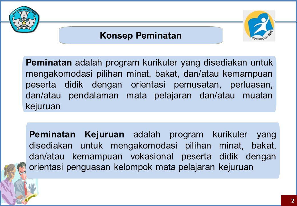 Latihan Di bawah ini disajikan Mekanisme Program Peminatan Peserta Didik: Amati skema tersebut.