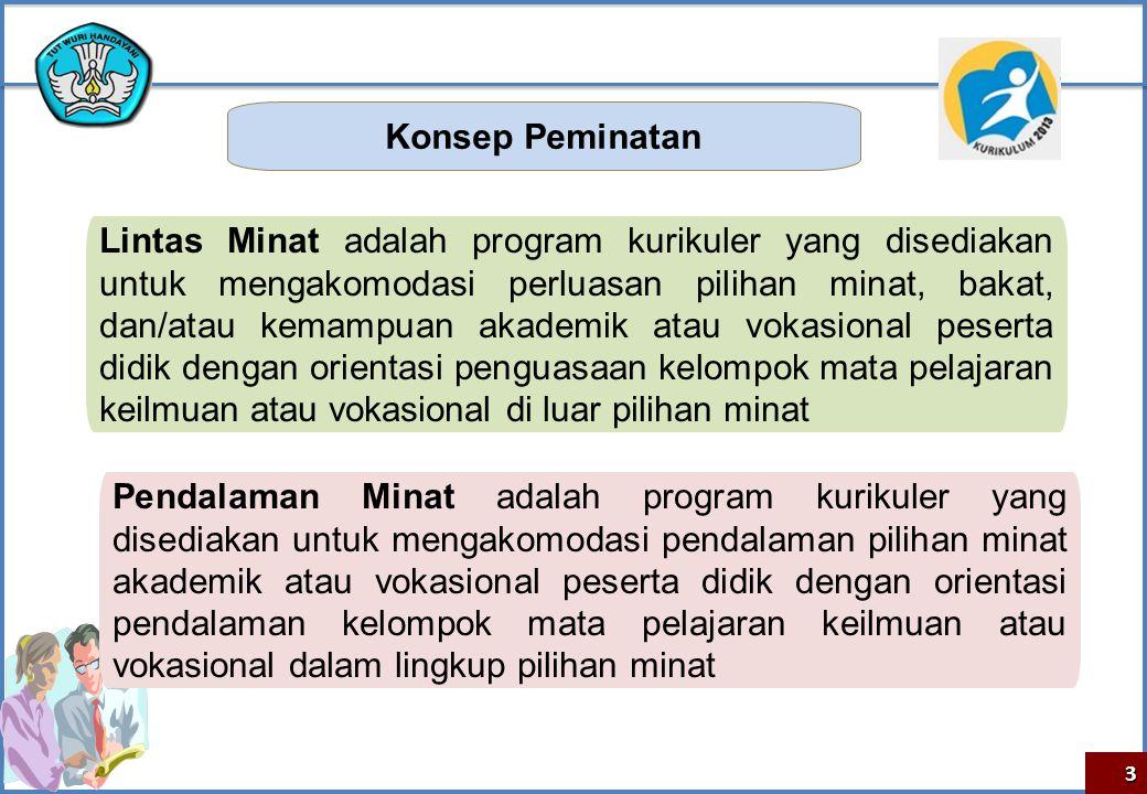 Lintas Minat adalah program kurikuler yang disediakan untuk mengakomodasi perluasan pilihan minat, bakat, dan/atau kemampuan akademik atau vokasional