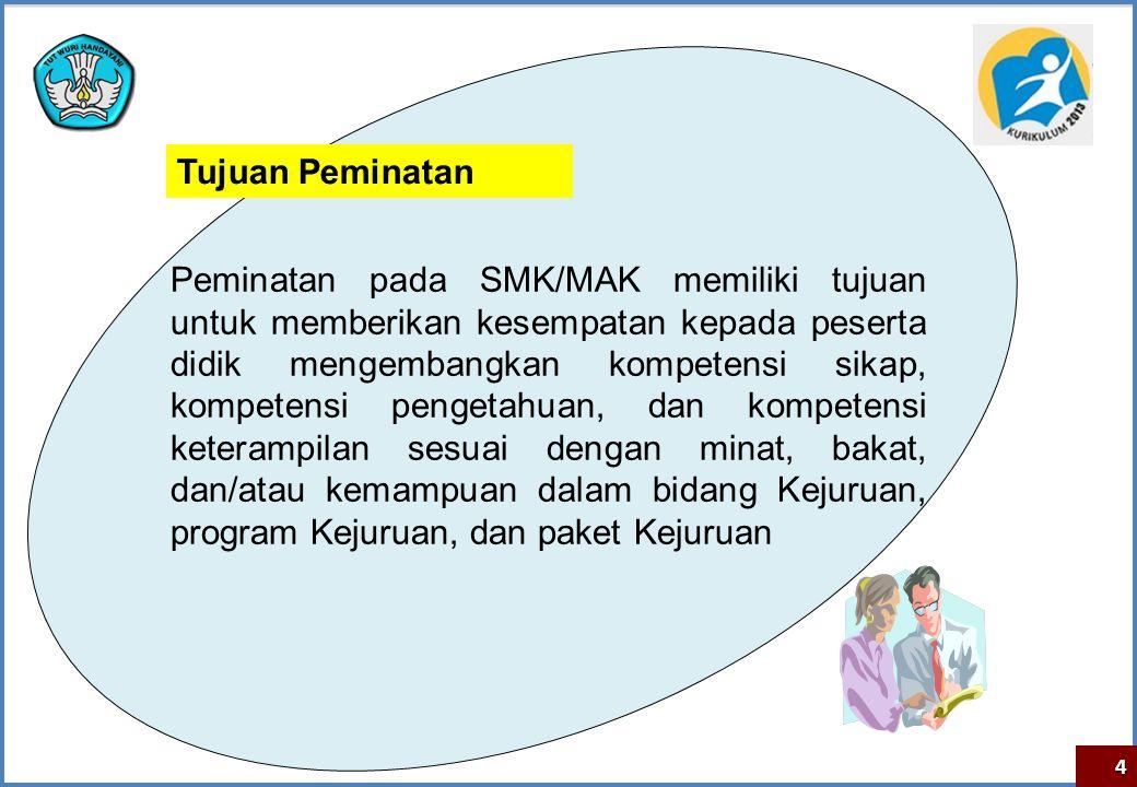 4 Tujuan Peminatan Peminatan pada SMK/MAK memiliki tujuan untuk memberikan kesempatan kepada peserta didik mengembangkan kompetensi sikap, kompetensi