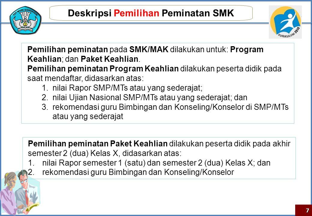 8 Deskripsi Lintas Peminatan SMK Pilihan lintas minat Paket Keahlian dapat dilakukan dengan mengambil mata pelajaran di luar Paket Keahlian yang sudah dipilih, dalam Program Keahlian yang sama.