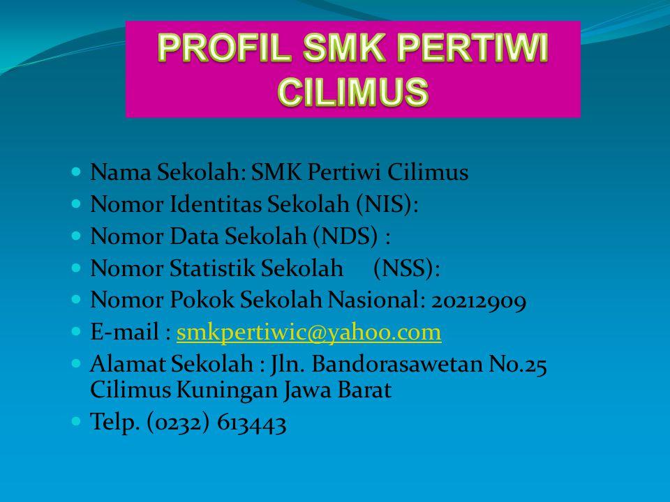 Nama Sekolah: SMK Pertiwi Cilimus Nomor Identitas Sekolah (NIS): Nomor Data Sekolah (NDS) : Nomor Statistik Sekolah (NSS): Nomor Pokok Sekolah Nasiona