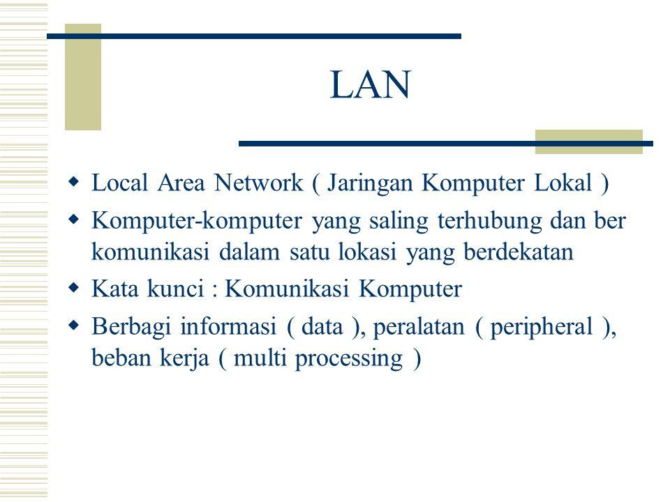 LAN  Local Area Network ( Jaringan Komputer Lokal )  Komputer-komputer yang saling terhubung dan ber komunikasi dalam satu lokasi yang berdekatan  Kata kunci : Komunikasi Komputer  Berbagi informasi ( data ), peralatan ( peripheral ), beban kerja ( multi processing )