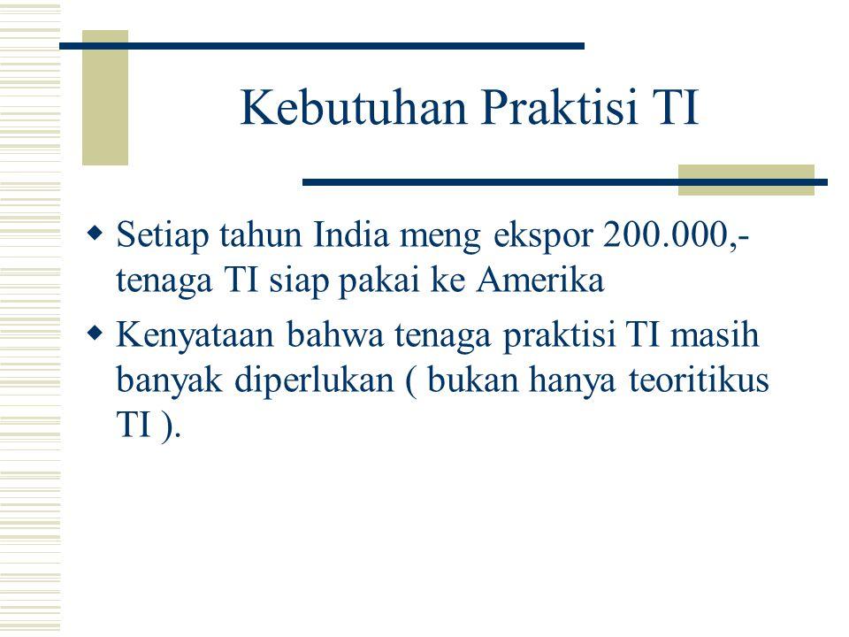 Kebutuhan Praktisi TI  Setiap tahun India meng ekspor 200.000,- tenaga TI siap pakai ke Amerika  Kenyataan bahwa tenaga praktisi TI masih banyak dip