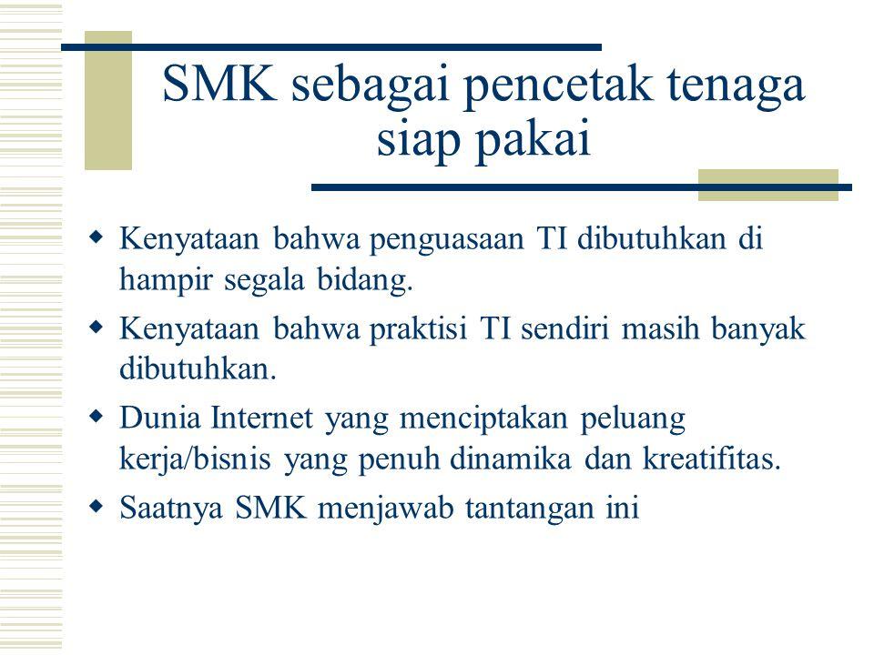 SMK sebagai pencetak tenaga siap pakai  Kenyataan bahwa penguasaan TI dibutuhkan di hampir segala bidang.