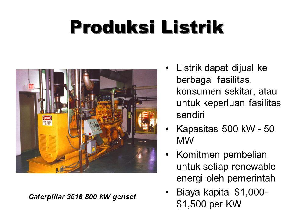 Penjualan Langsung Gas Gas dipompa untuk konsumen sekitar lokasi untuk boiler Layak bila dengan sistem perpipaan 1 - 5 miles Mudah, teknologinya sudah