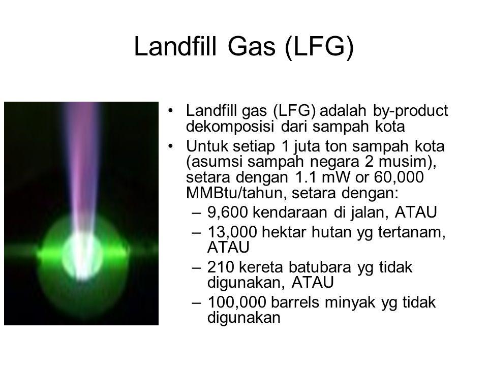 Landfill Gas Efisiensi proses tergantung pada komposisi dan kelembaban dlm TPA, tanah penutup, temperatur, dll Kandungan energi: 400-550 Btu per ft3 P