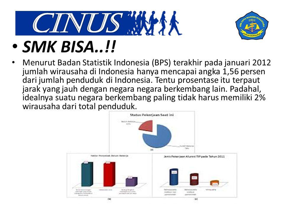 SMK BISA..!.