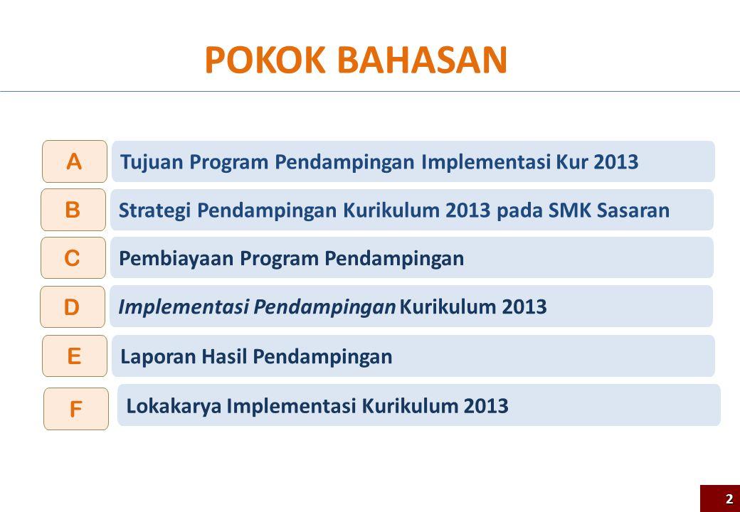 3 MEMFASILITASI CALON PENDAMPING KOMPETEN DALAM : 1.Memahami mekanisme pendampingan imlementasi Kurikulum 2013 2.Memahami perangkat pendampingan implementasi Kur 2013 3.Memahami hal hal yang mempermudah dan menghambat implementasi Kurikulum 2013 4.Memahami tentang Standar Kompetensi Lulusan (SKL) 5.Memahami secara tepat KI dan KD 6.Memahami secara tepat Buku Guru dan Buku Siswa 7.Memahami Metode pembelajaran berdasarkan Kurikulum 2013 scr tepat 8.Memahami teknik penilaian dan Rapor pada Kurikulum 2013 9.Mampu memahami struktur kur 2013 dan silabus pada Permendikbud 70 tahun 2013 10.Mampu menyusun RPP sesuai ketentuan Kurikulum 2013 11.Mampu menyusun Instrumen penilaian sesuai Kurikulum 2013 12.Mampu mendampingi guru sasaran untuk mengimplementasikan Kurikulum 2013 dengan baik dan benar MEMFASILITASI CALON PENDAMPING KOMPETEN DALAM : 1.Memahami mekanisme pendampingan imlementasi Kurikulum 2013 2.Memahami perangkat pendampingan implementasi Kur 2013 3.Memahami hal hal yang mempermudah dan menghambat implementasi Kurikulum 2013 4.Memahami tentang Standar Kompetensi Lulusan (SKL) 5.Memahami secara tepat KI dan KD 6.Memahami secara tepat Buku Guru dan Buku Siswa 7.Memahami Metode pembelajaran berdasarkan Kurikulum 2013 scr tepat 8.Memahami teknik penilaian dan Rapor pada Kurikulum 2013 9.Mampu memahami struktur kur 2013 dan silabus pada Permendikbud 70 tahun 2013 10.Mampu menyusun RPP sesuai ketentuan Kurikulum 2013 11.Mampu menyusun Instrumen penilaian sesuai Kurikulum 2013 12.Mampu mendampingi guru sasaran untuk mengimplementasikan Kurikulum 2013 dengan baik dan benar