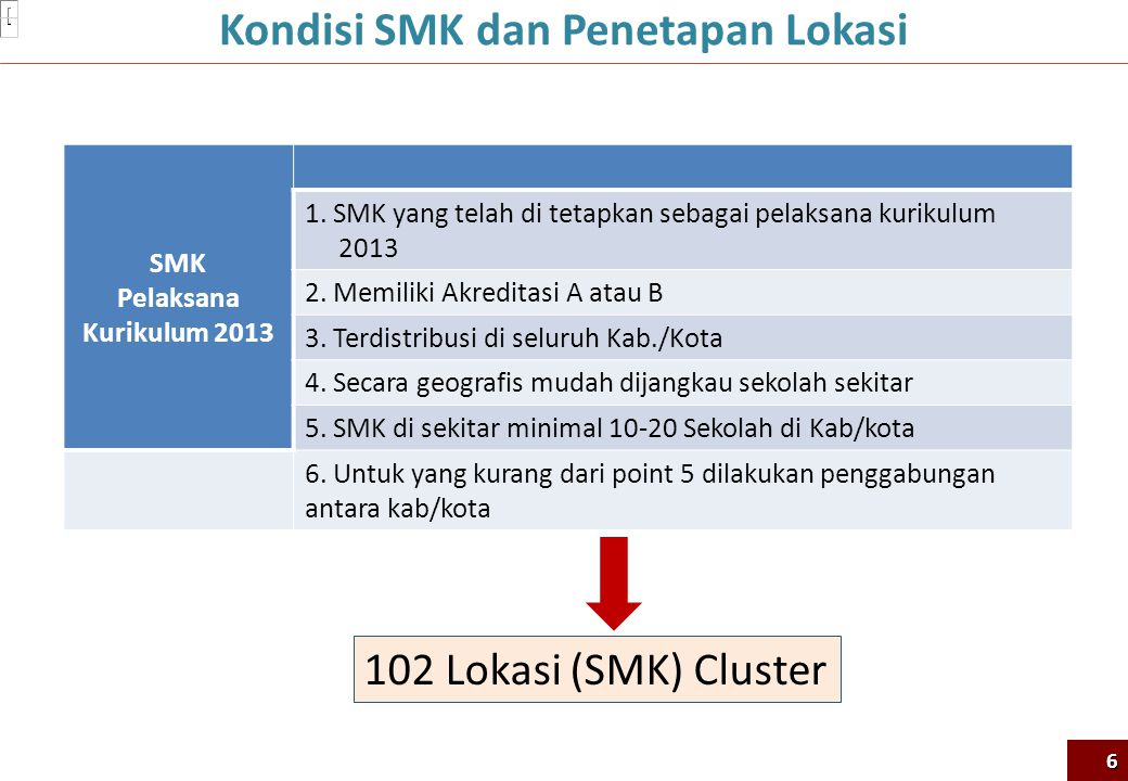 SMK Pelaksana Kurikulum 2013 1.SMK yang telah di tetapkan sebagai pelaksana kurikulum 2013 2.