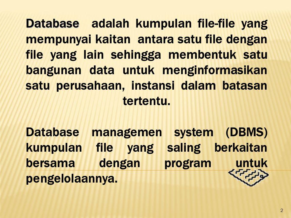 2 Database Database adalah kumpulan file-file yang mempunyai kaitan antara satu file dengan file yang lain sehingga membentuk satu bangunan data untuk