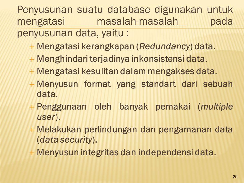 Penyusunan suatu database digunakan untuk mengatasi masalah-masalah pada penyusunan data, yaitu :  Mengatasi kerangkapan (Redundancy) data.  Menghin