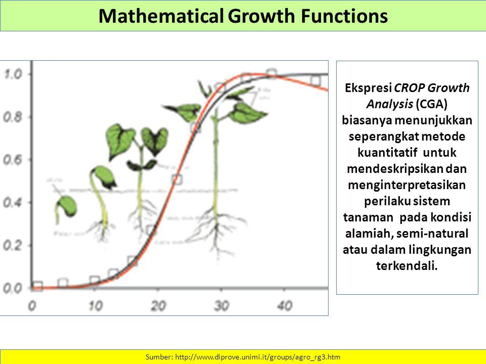 Mathematical Growth Functions Sumber: http://www.diprove.unimi.it/groups/agro_rg3.htm Ekspresi CROP Growth Analysis (CGA) biasanya menunjukkan seperan