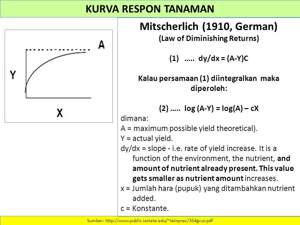 KURVA RESPON TANAMAN Sumber: http://www.public.iastate.edu/~teloynac/354gcur.pdf Mitscherlich (1910, German) (Law of Diminishing Returns) (1) ….. dy/d