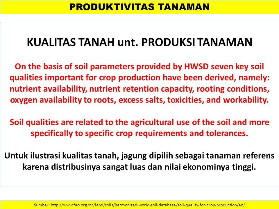 PRODUKTIVITAS TANAMAN Sumber: http://www.fao.org/nr/land/soils/harmonized-world-soil-database/soil-quality-for-crop-production/en/ KUALITAS TANAH unt.